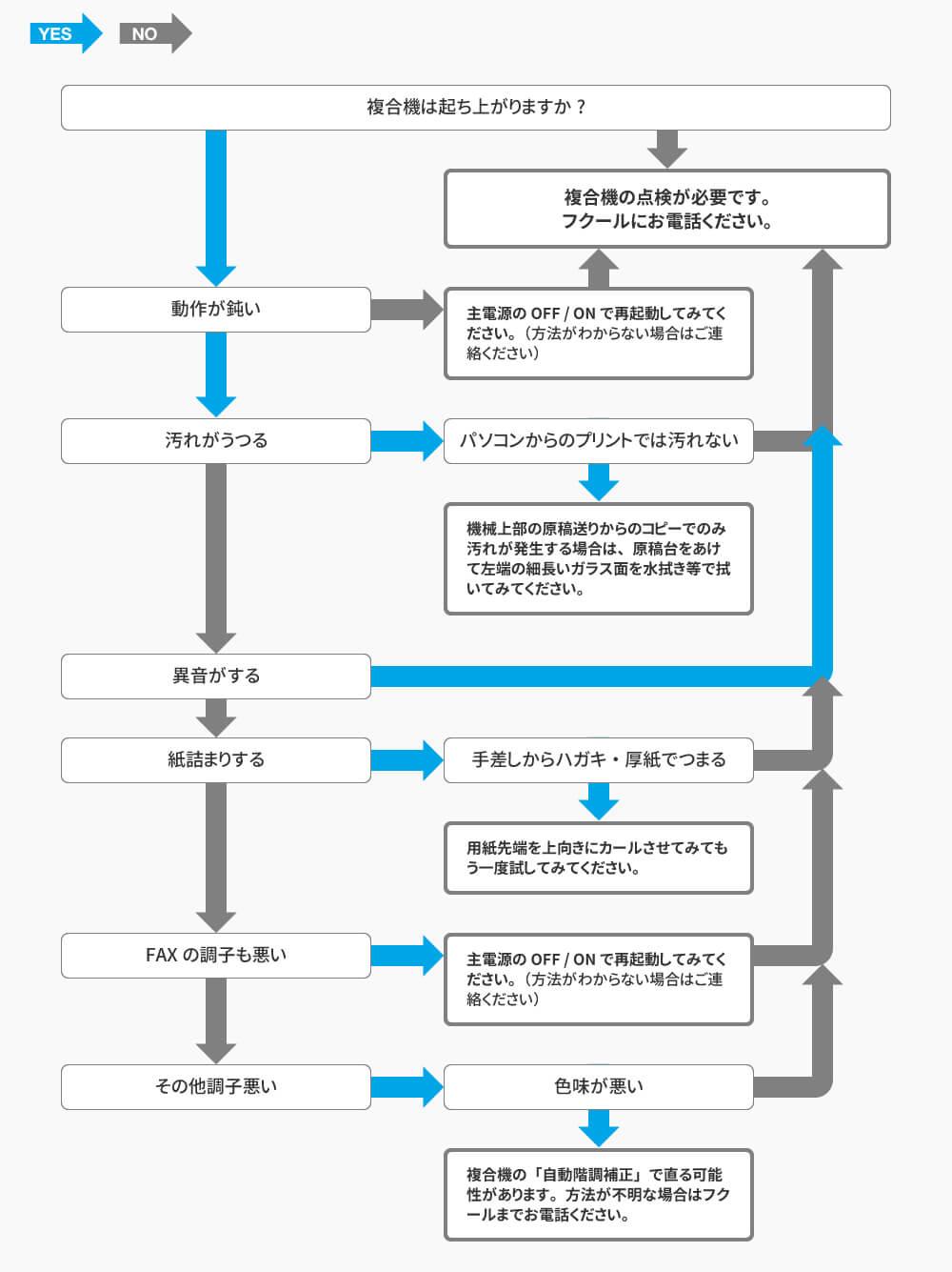 富山県の地域密着ITサービス